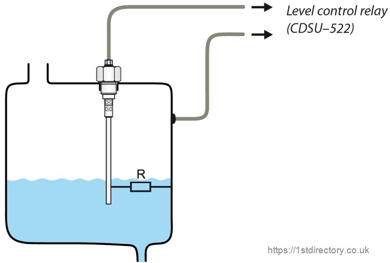 Pressure Vacuum Level Ltd