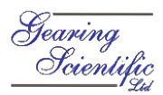 Gearing Scientific Ltd logo