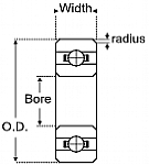 Electric Motor (EMQ) Bearings image